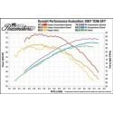 Pots Peacemakers ® de National Cycle pour Softail de 2000 à 2006 National Cycle - 6