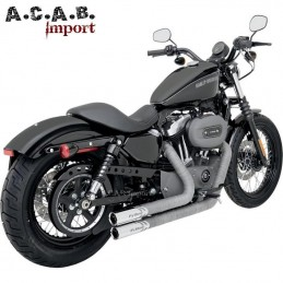 Echappements Python Throwbacks pour Sporster Harley 04-13